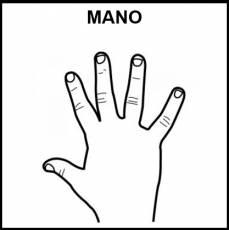 MANO - Pictograma (blanco y negro)