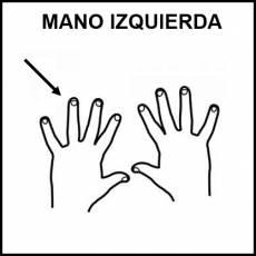 MANO IZQUIERDA - Pictograma (blanco y negro)