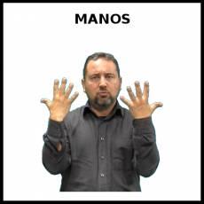 MANOS - Signo