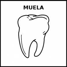MUELA - Pictograma (blanco y negro)