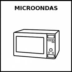 MICROONDAS - Pictograma (blanco y negro)