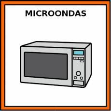 MICROONDAS - Pictograma (color)