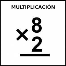 MULTIPLICACIÓN - Pictograma (blanco y negro)