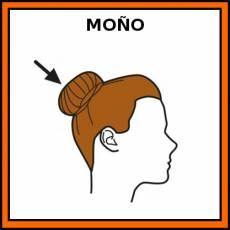 MOÑO - Pictograma (color)