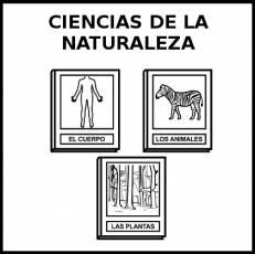 CIENCIAS DE LA NATURALEZA - Pictograma (blanco y negro)