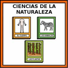 CIENCIAS DE LA NATURALEZA - Pictograma (color)
