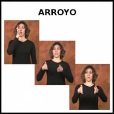 ARROYO - Signo
