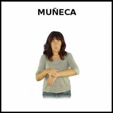 MUÑECA (ARTICULACIÓN) - Signo