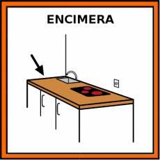 ENCIMERA - Pictograma (color)