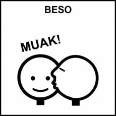 BESO - Pictograma (blanco y negro)