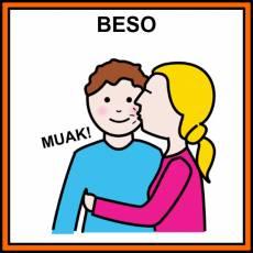 BESO - Pictograma (color)