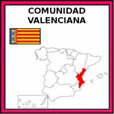 COMUNIDAD VALENCIANA - Pictograma (color)