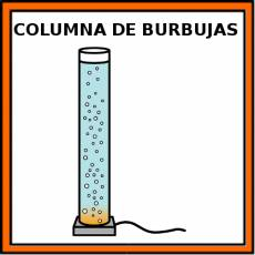 COLUMNA DE BURBUJAS - Pictograma (color)