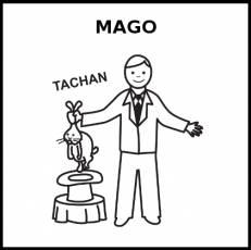 MAGO - Pictograma (blanco y negro)