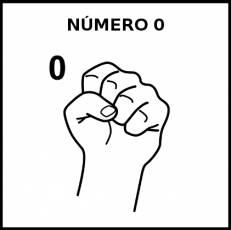 NÚMERO 0 (DEDOS) - Pictograma (blanco y negro)