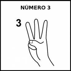 NÚMERO 3 (DEDOS) - Pictograma (blanco y negro)