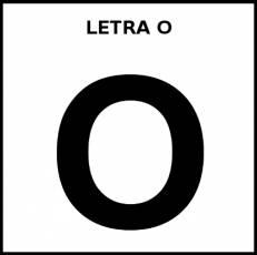 LETRA O (MAYÚSCULA) - Pictograma (blanco y negro)