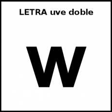 LETRA uve doble (MINÚSCULA) - Pictograma (blanco y negro)