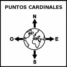 PUNTOS CARDINALES - Pictograma (blanco y negro)