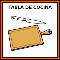 TABLA DE COCINA - Pictograma (color)