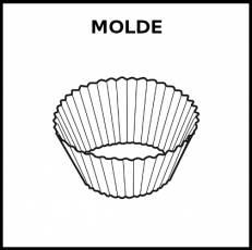 MOLDE (MAGDALENA) - Pictograma (blanco y negro)