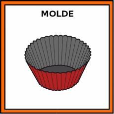 MOLDE (MAGDALENA) - Pictograma (color)