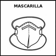 MASCARILLA (FFP2 SIN VÁLVULA) - Pictograma (blanco y negro)