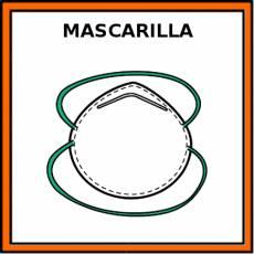 MASCARILLA (REUTILIZABLE) - Pictograma (color)