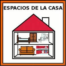 ESPACIOS DE LA CASA - Pictograma (color)