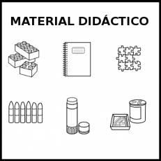 MATERIAL DIDÁCTICO - Pictograma (blanco y negro)