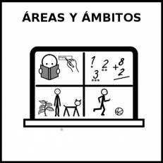ÁREAS y ÁMBITOS - Pictograma (blanco y negro)