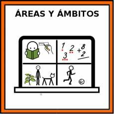 ÁREAS y ÁMBITOS - Pictograma (color)